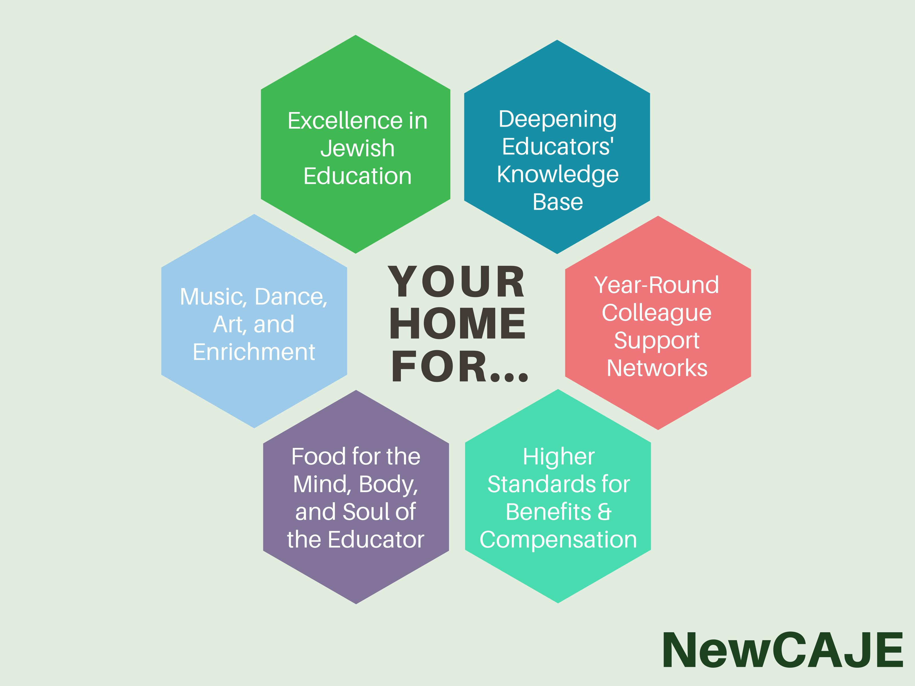 NewCAJE Home Website Graphic 2